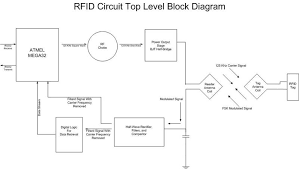 final design project   rfid proximity security systemfigure   block diagram of our circuit