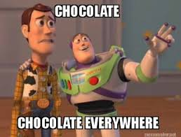 Image result for chocolate meme