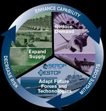 Department of Defense Annual Energy Management Report FY 2014