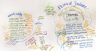 visual coaching to co create a personal vision image viz spark visual coaching to co create a personal vision image
