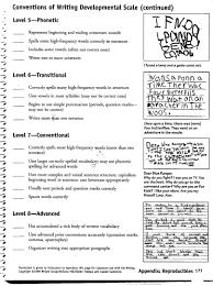 persuasive essay checklist persuasive essay rubric th grade mediterranea sicilia checklist rubric template socratic seminar rubric examples study xttiuu