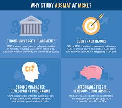 awesome reasons to take ausmat even if you re not planning to want to study ausmat here s how you can do it at mckl