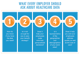 five questions every employer should be asking about healthcare as the nation s largest system of health insurance companies we have seen first hand the importance of having comprehensive data on the utilization of