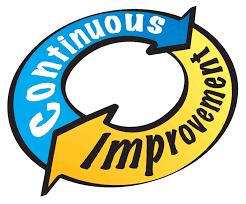 Image result for school improvement