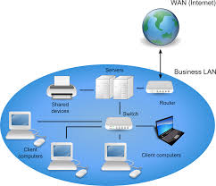 collection wan network diagram pictures   diagrams best images of area wide wan network diagram wide local area
