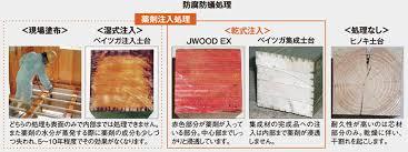 「Jwood 写真」の画像検索結果