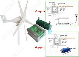 <b>600W wind generator MAX</b> 830W <b>wind turbine</b>+1400W MPPT hybrid ...