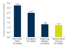 mathematics t coursework