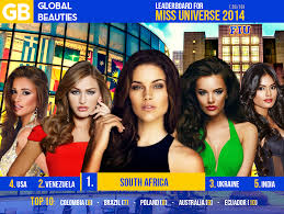 miss universe gb s first list of favorites is up global leaderboard1