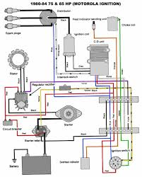 hp wiring diagram mercury hp wiring schematic schematics and 1978 Yamaha Dt 125 Ignition Wiring Diagram mastertech marine chrysler force outboard wiring diagrams chrysler 75 85 hp motorola ignition 1980 84 1978 yamaha dt 125 wiring diagram