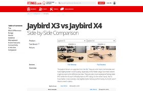 KZ ZS10 vs <b>BGVP DM6</b> Side-by-Side Comparison - RTINGS.com