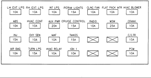 solved fuse diagram for the fuse panel located on the fixya fuse diagram for the fuse panel located on the b656f47 gif