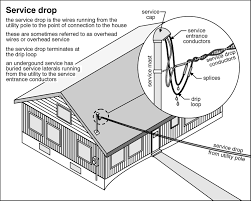 resources home inspection cincinnati, ohio on silverton wiring diagram
