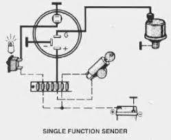 vdo oil pressure gauge wiring diagram images vdo oil pressure vdo oil pressure gauge wiring diagram vdo circuit wiring