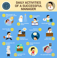 daily activities of a successful manager this makes me want to every manager can become successful if they are managing their daily routine properly they have the job of managing other people but to do that effi