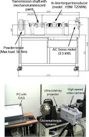 Experimental set up: (a) <b>universal</b> torque dynamo, (b) overall ...