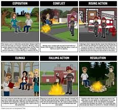 fahrenheit summary themes other lesson plans fahrenheit 451 plot diagram