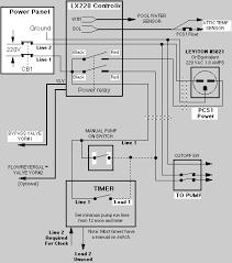 swimming pool electrical wiring diagram  basic electrical wiring    swimming pool electrical wiring diagram