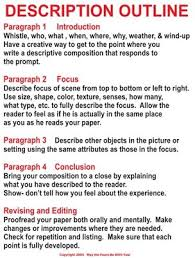 images about creative writing classroom posters on pinterest    description outline classroom poster quick review reference for students to use during the planning and organization