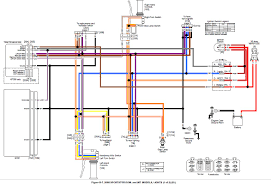 harley wiring diagrams harley wiring diagrams online