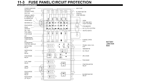 2000 ford fuse box diagram 2000 wiring diagrams online