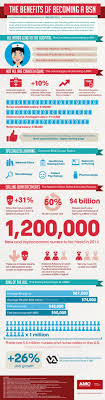 infographic overload nursing infographics you won t want to miss benefits of a bsn infographic