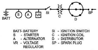 schematic diagramsingle line diagram  q   what type of electrical diagram is used to identify the components of a system  q   what type of diagram is used to the