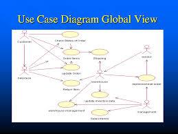 bloomberg portfolio order management systemportfolio management systems by total survey respondents  n