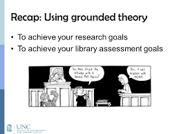 Applying Grounded Theory Methods to Library and User Assessment     SlidePlayer