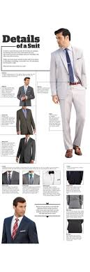 details of a suit differences types of suits men s wearhouse