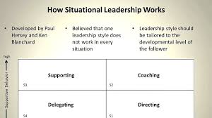 best ideas about situational leadership theory 17 best ideas about situational leadership theory leadership theories business management and leadership development