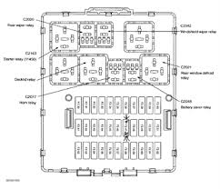 diagram for ford focus 09 fusebox fixya check all the fuses there are fuses in engine compartment also check those but im sure its going to be the fusebox inside the car heres a diagram to help