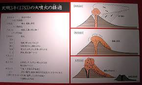 「1783年 浅間山 噴火」の画像検索結果