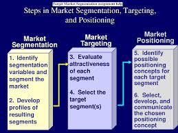 target market segmentation assignment help assignment and target market segmentation assignment help jpg
