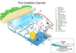 spa wiring diagram schematic images wiring diagram 220v 220v sub panel diagram spa pump wiring diagram