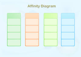 affinity diagram template form free download affinity diagram template form  group