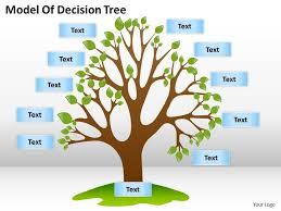tree diagram powerpoint presentation diagrams  slides and templates   business ppt diagram model of decision tree powerpoint template slide