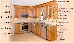 incredible s awesome kitchen cabinet