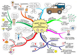 expository essay unit the global pen what about the government1