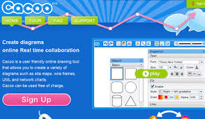 free online tools to create charts  diagrams and flowcharts    cacoo is a user friendly online drawing tool that allows you to create a variety of diagrams such as site maps  wire frames  uml and network charts