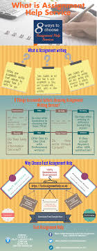 best images about assignment writing infographics 17 best images about assignment writing infographics we writing skills and strength