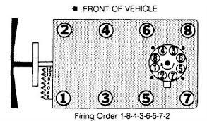 hei distributor wiring diagram chevy 350 hei image 512 x 300