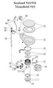 Gravity / Traveler Parts Diagrams - <b>910</b> / <b>911</b>