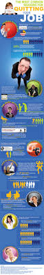 best images about job market trends most common reasons people quit a job infographic careers jobs jobsearch