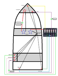 boat wiring diagrams showing fuses wirdig led toggle switch panel 15a blade fuses waterproof marine