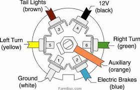 wiring diagram seven pin hitch trailer ireleast info mopar 7 pin wiring harness diagram mopar wiring diagrams wiring diagram