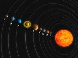 diagram of new planets  page     pics about spacesolar system planet order