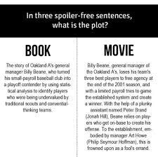 movie versus book oscar nominee moneyball the huffington post bookmovie moneyball