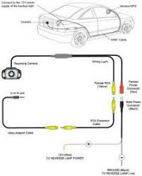 caravan wiring diagram for reversing camera images navigator general connecting reversing cameras tech