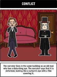 the tell tale heart by edgar allan poe plot diagram a the tell tale heart by edgar allan poe plot diagram a storyboard outlining